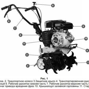 Культиватор Champion ВC 4311
